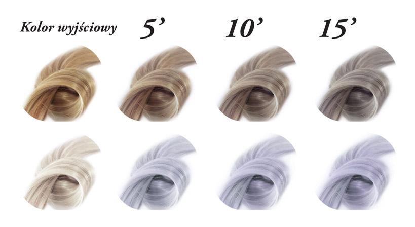 Toner do włosów Kosswell Matiza 01 - efekt na włosach